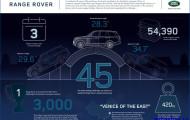 Бумажная конструкция преодолела Range Rover