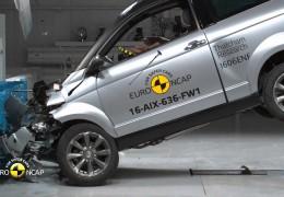 Провальный краш-тест Aixam Crossover GTR 2016